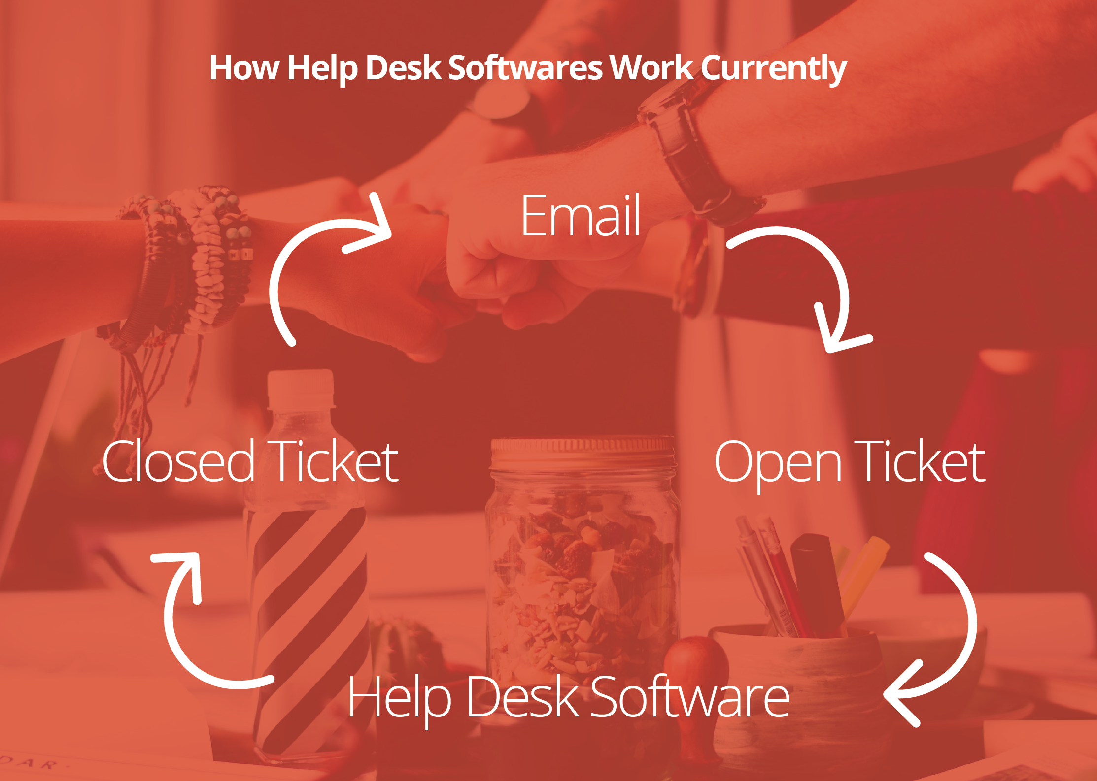 helpdesk work