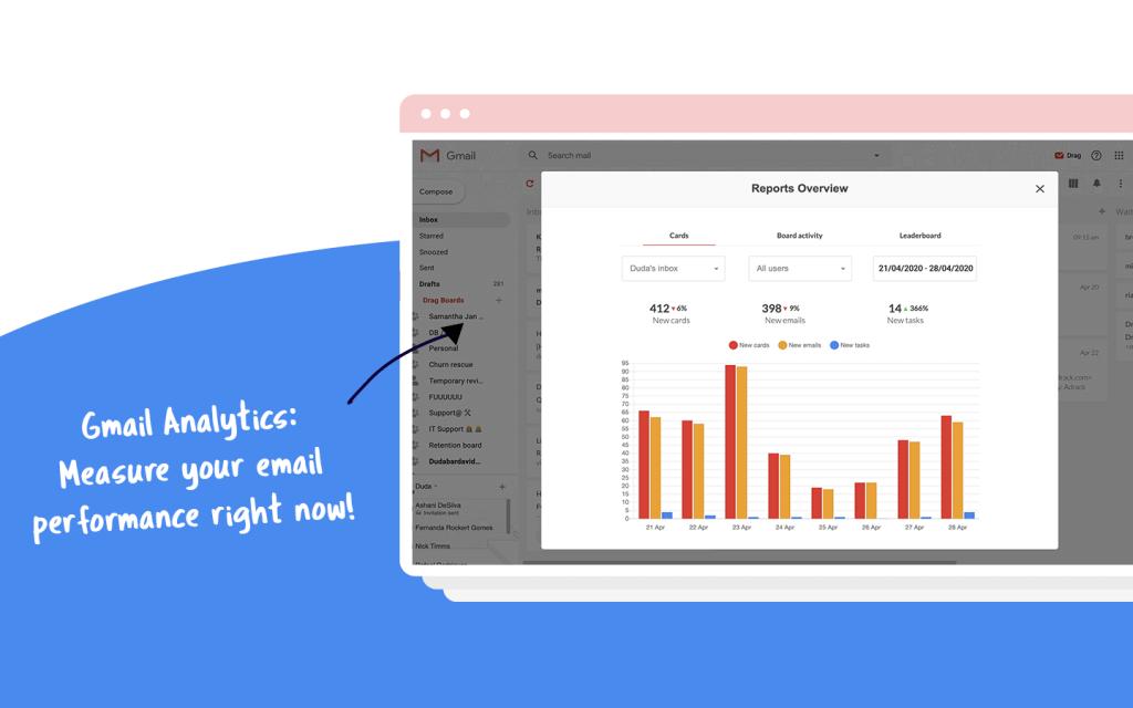 gmail analytics
