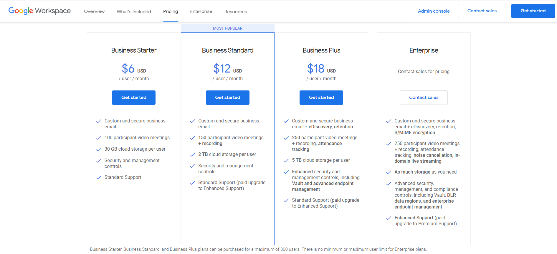 google workspace prices